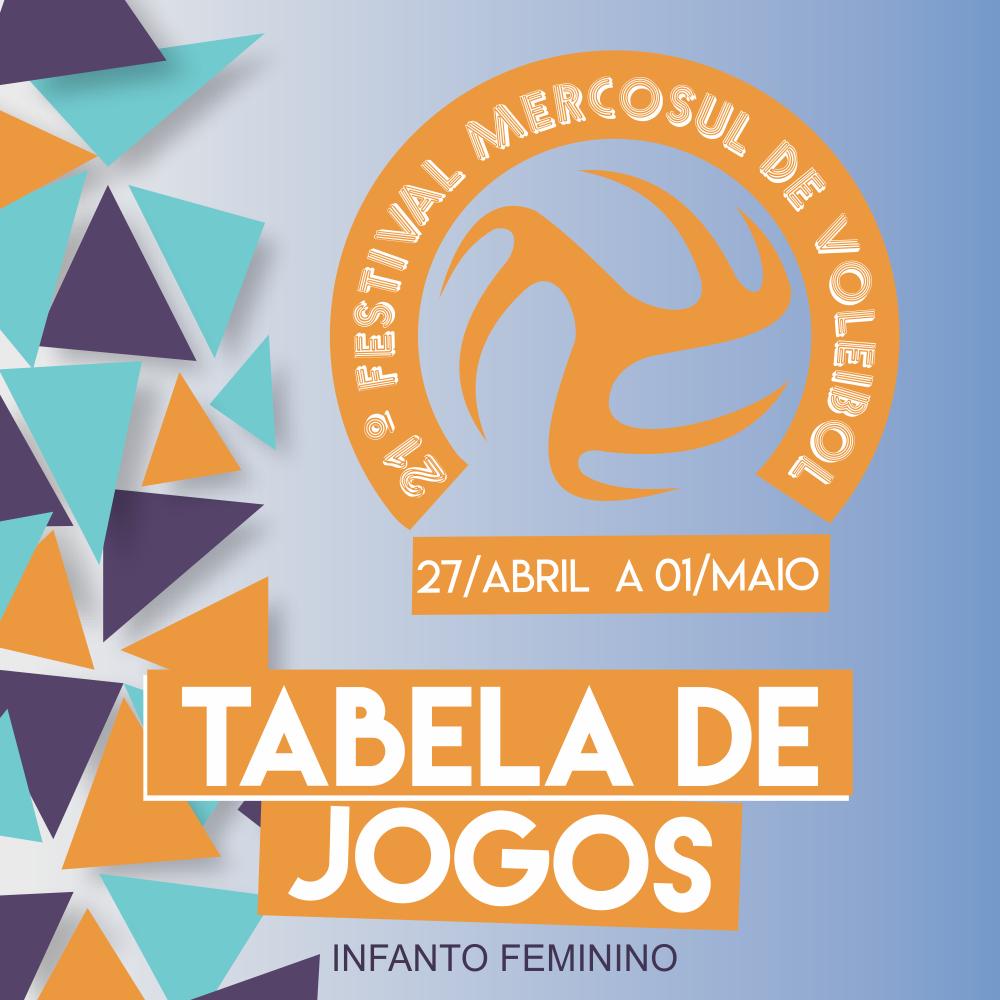 TABELA DE JOGOS DO 21º FESTIVAL MERCOSUL DE VOLEIBOL – INFANTO FEMININO