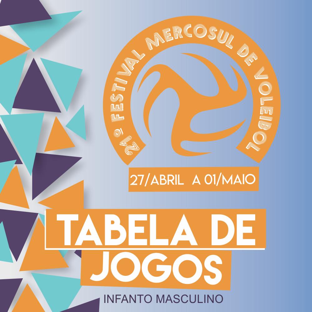 TABELA DE JOGOS DO 21º FESTIVAL MERCOSUL DE VOLEIBOL – INFANTO MASCULINO